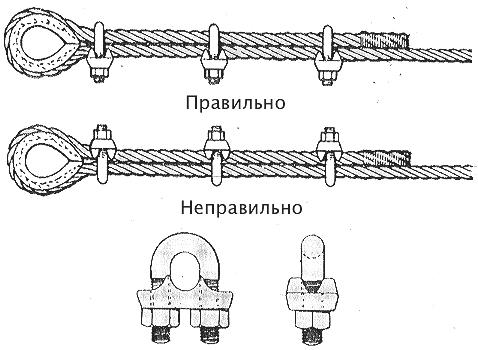 правила использования зажима для троса