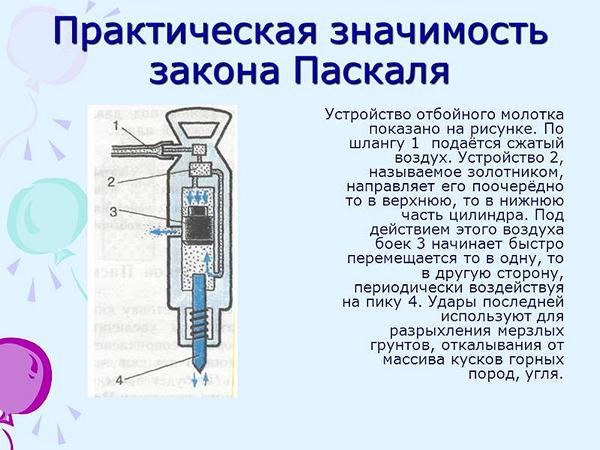 пневматический отбойный молоток схема работы