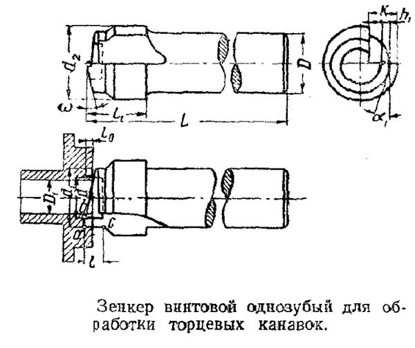 Цековка