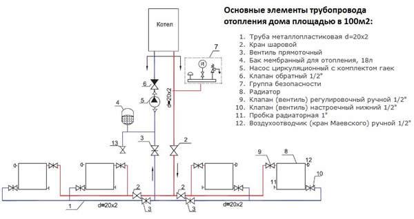 Монтаж труб отопления в квартире